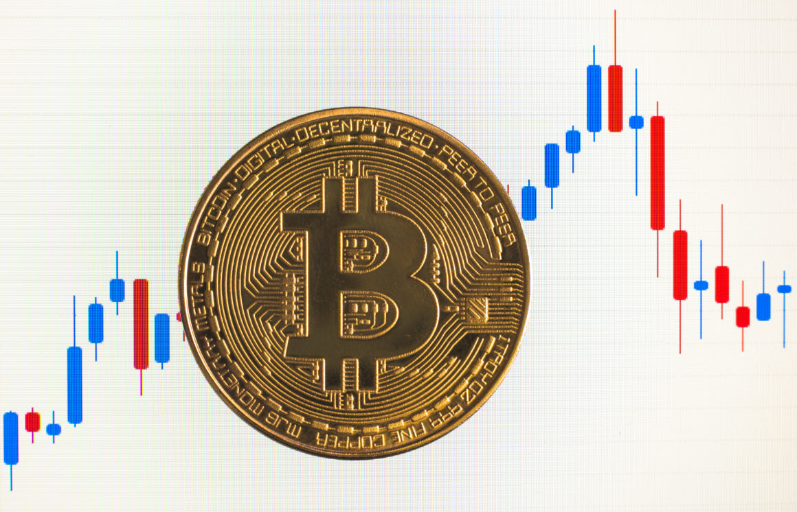 Bitcoin candle graph
