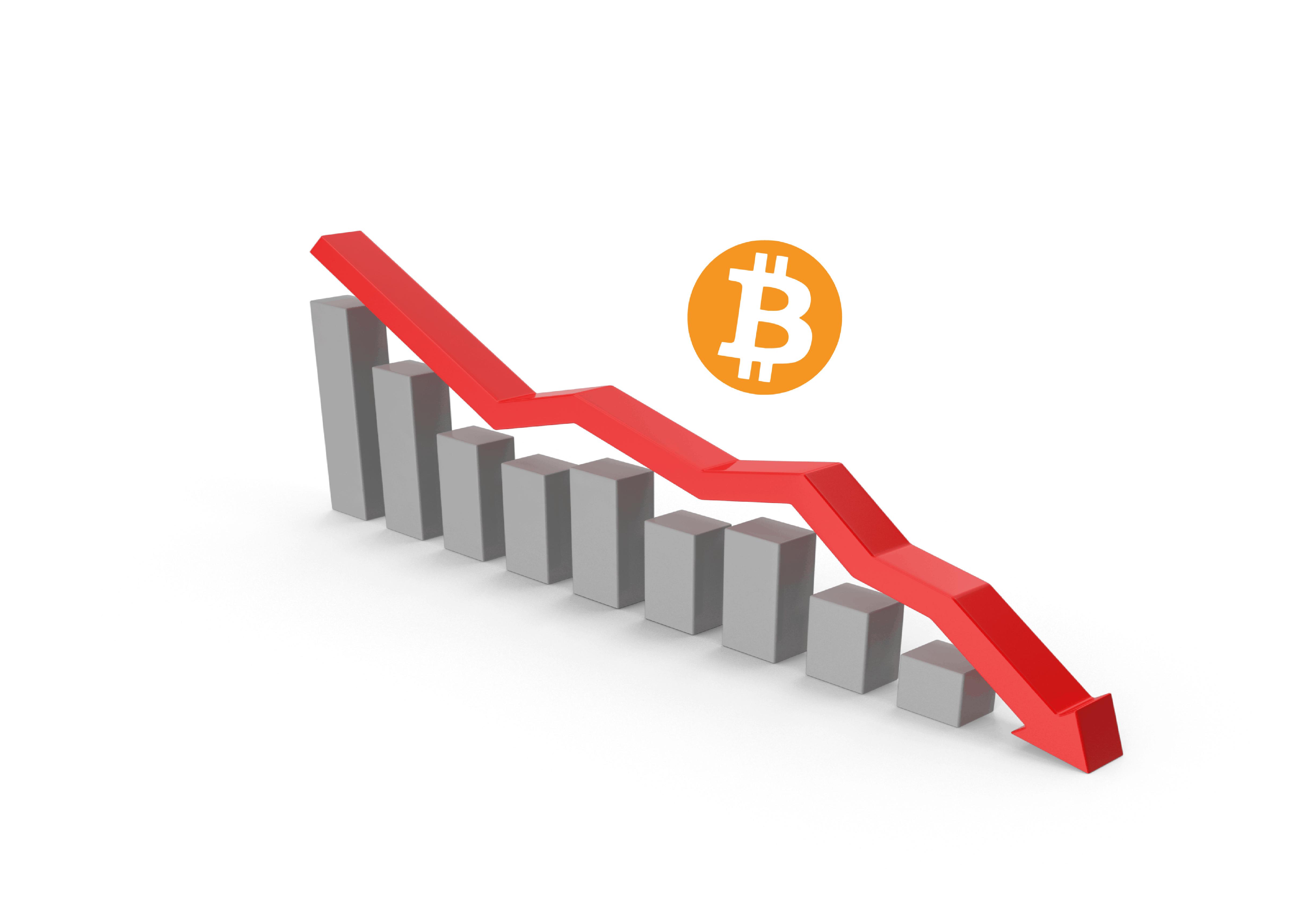 market decline