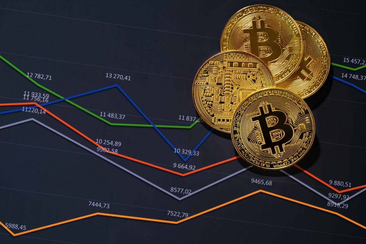 gold bitcoin on financial charts for cryptocurrenc SJQVTXB