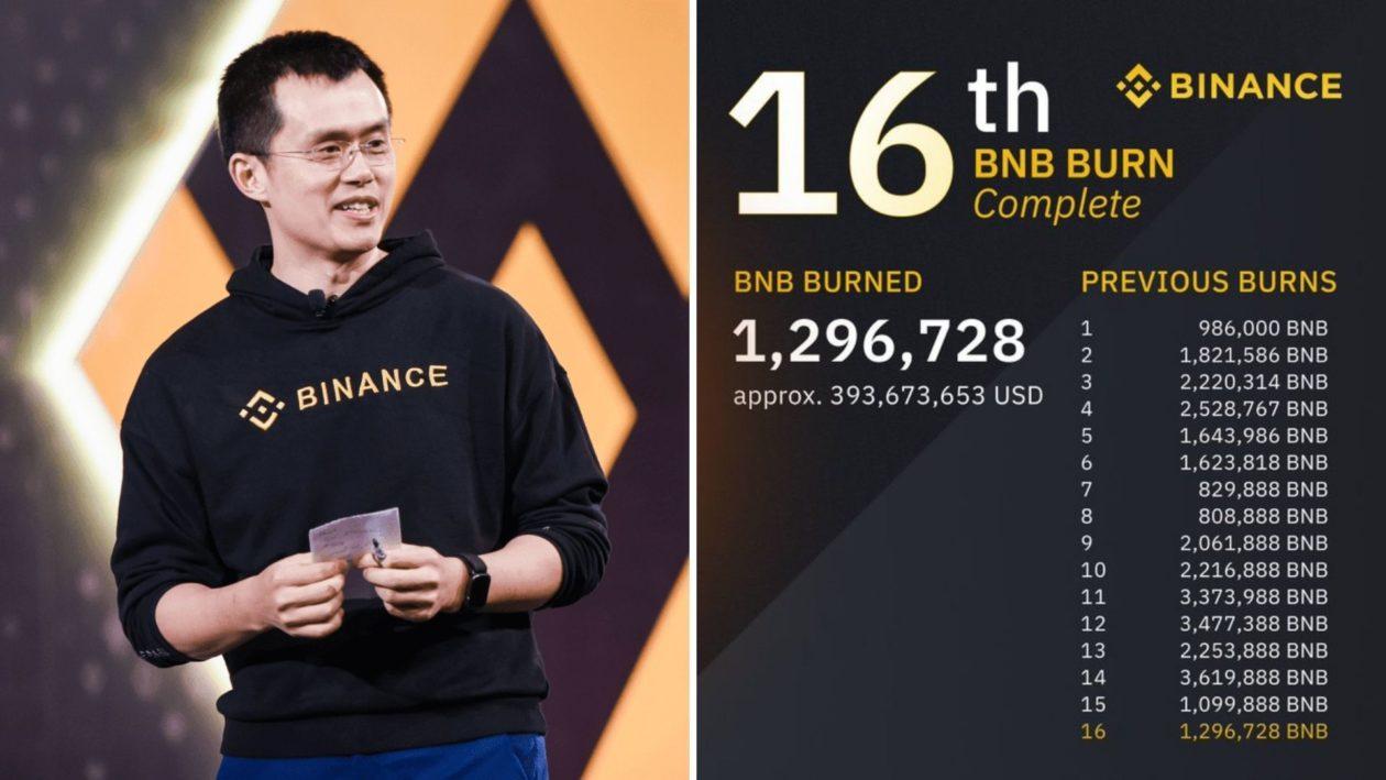 Binance CEO Changpeng Zhao. Binance completes 16th quarterly BNB token burn.