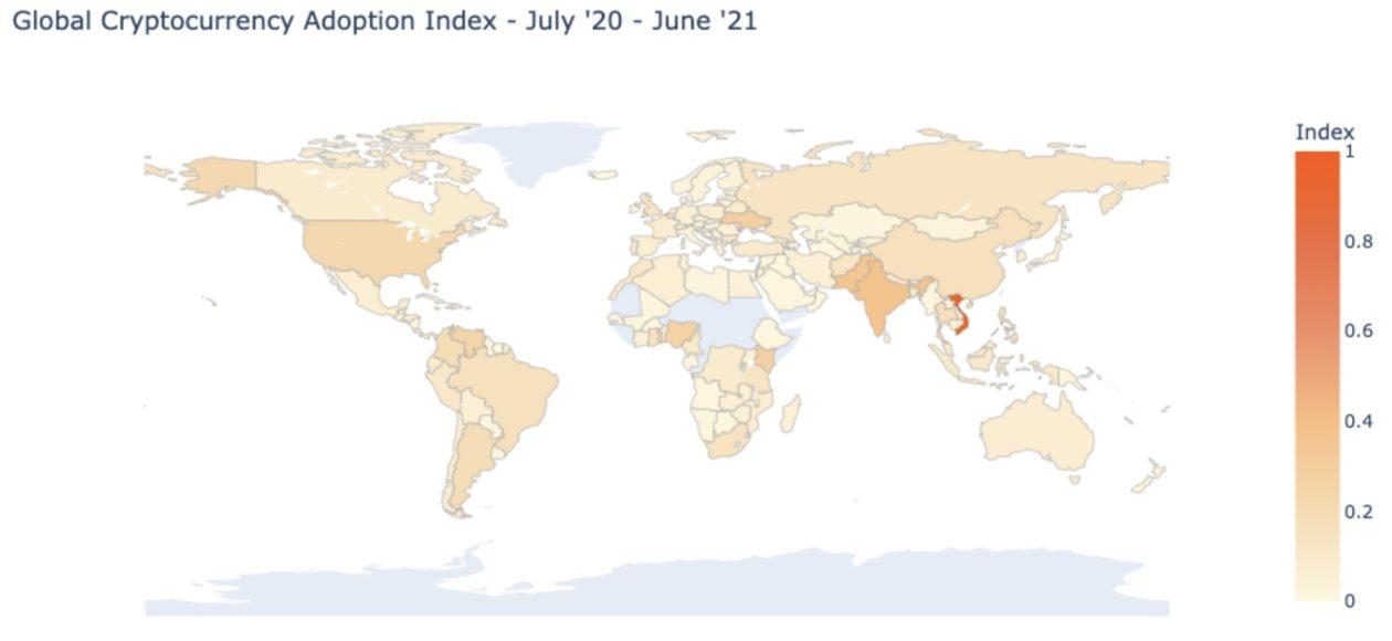 Chainalysis global crypto adoption index